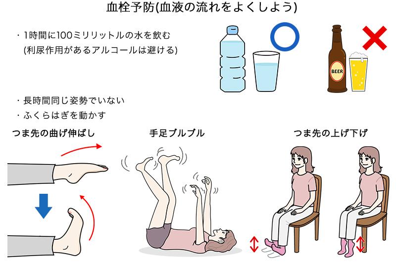 血栓予防(血液の流れをよくしよう)