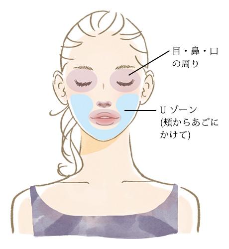 顔の乾燥は目・鼻・口の周り・Uゾーンに注意!